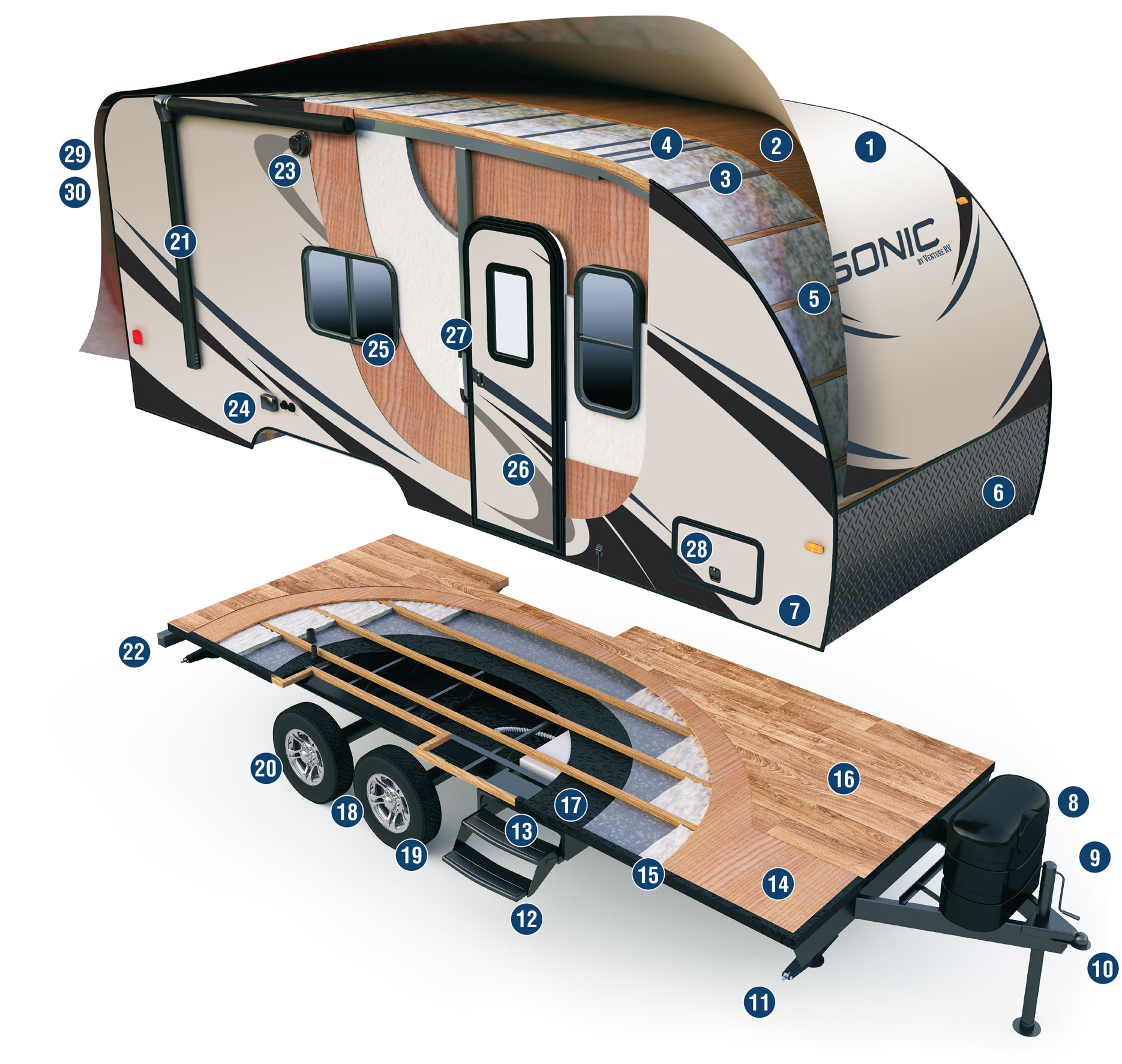 2015 Venture RV Sonic Travel Trailer Construction