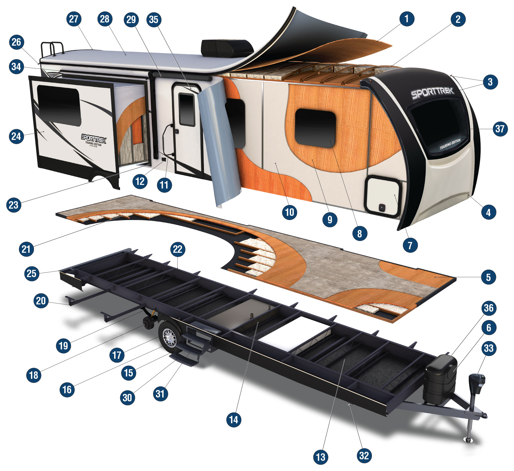 2018 Venture RV SportTrek Touring Edtion Travel Trailer Construction