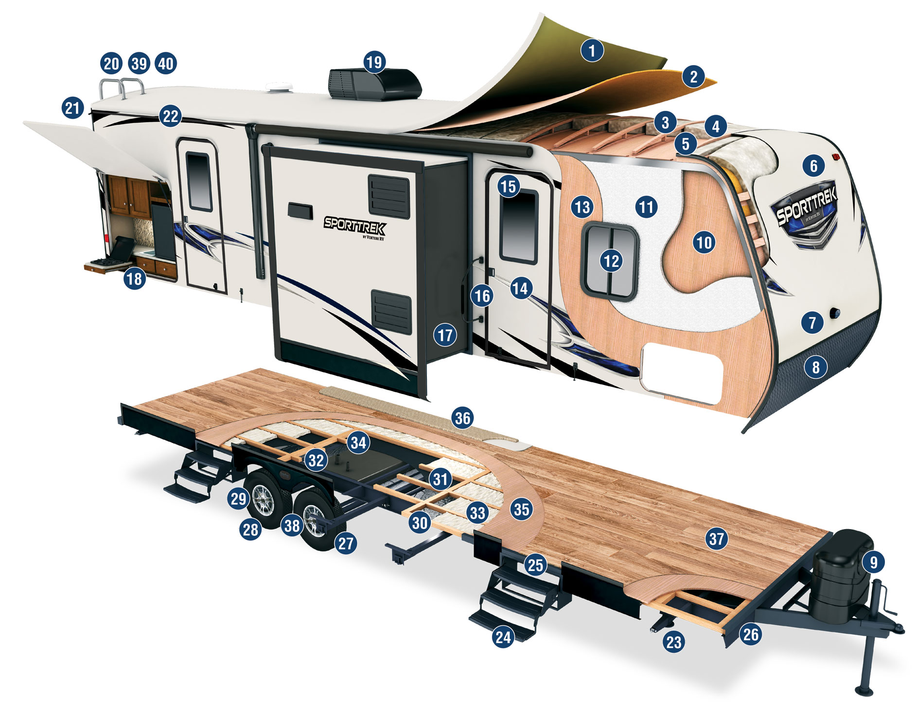 Sporttrek Construction Venture Rv